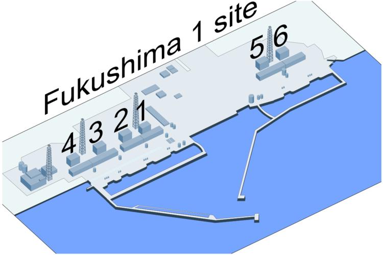 福岛第一核电站机组布局