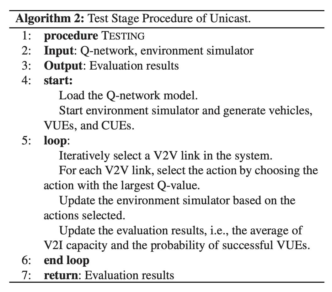 图 3: 深度神经网络示意图