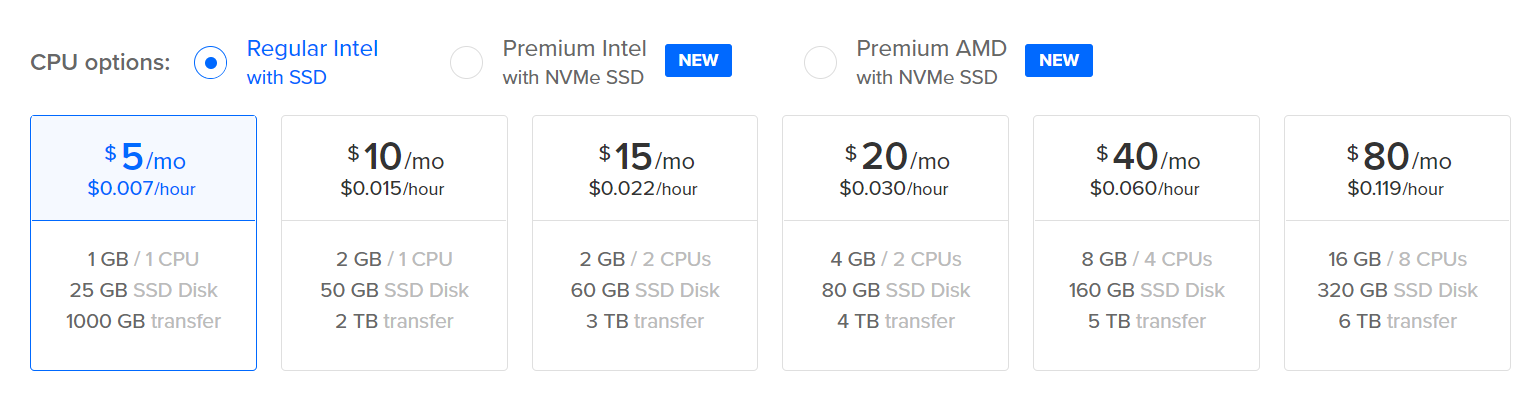 Digital Ocean 的价目表