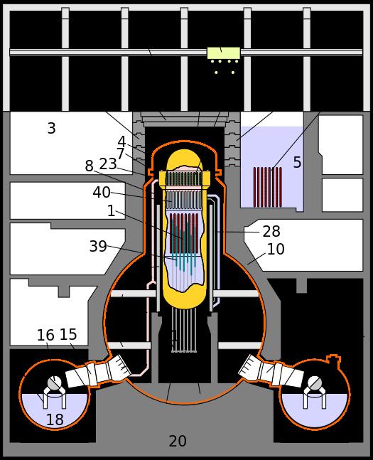 1至5号机使用的典型沸水反应堆马克1号截面图。