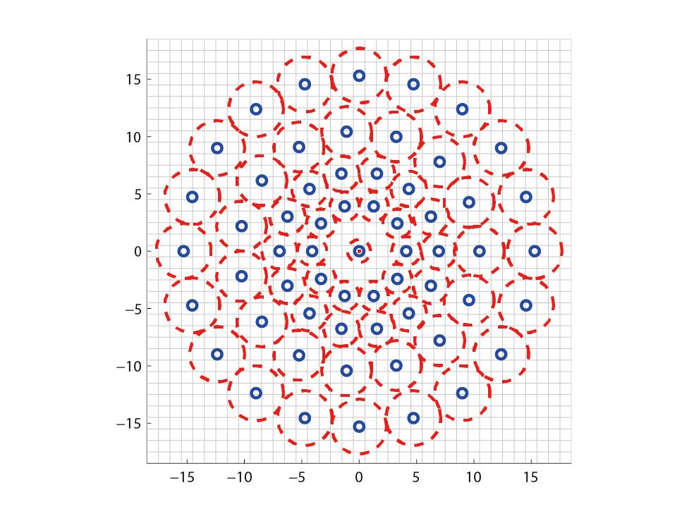 "BRISK – Sampling Pattern. Image credits: S. Leutenegger, M. Chli and R. Y. Siegwart, ""BRISK: Binary Robust invariant scalable keypoints"", 2011 International Conference on Computer Vision, Barcelona, 2011, pp. 2548-2555."